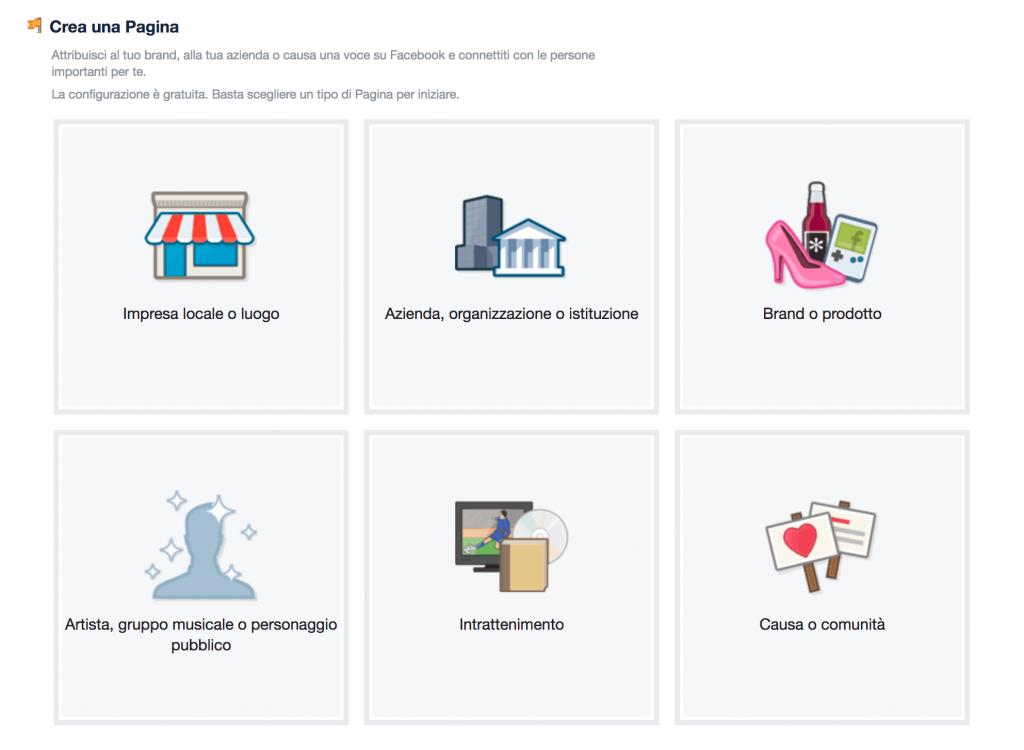 Le diverse tipologie di Pagine Facebook