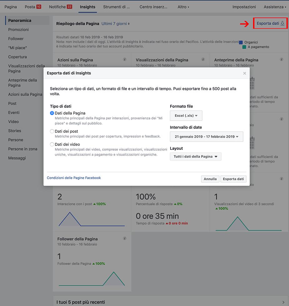 Quando gestisci la tua pagina Facebook aziendale devi sempre monitorare gli insights, i dati analitici che Facebook ti mette gratuitamente a disposizione