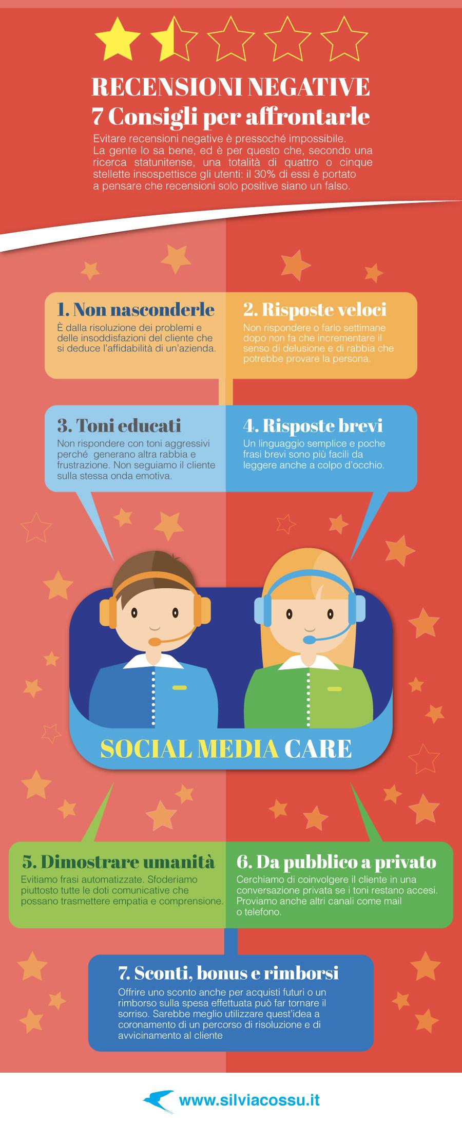 Recensioni negative sui Social: un incubo o un'occasione da volgere a tuo vantaggio?