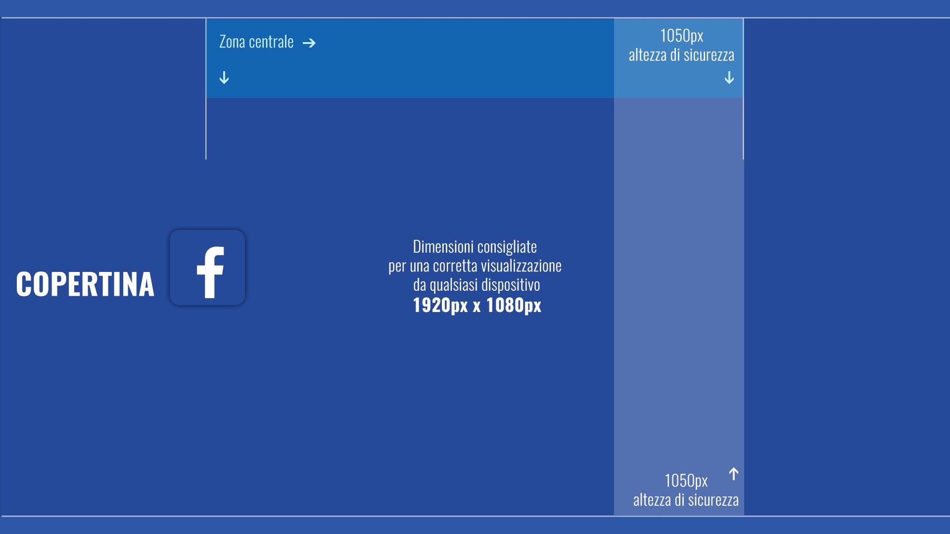 Quali dimensioni deve avere la copertina di una pagina Facebook? Scarica subito il modello con le dimensioni giuste e aggiornate!