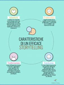 Infografica sulle caratteristiche di un efficace Storytelling