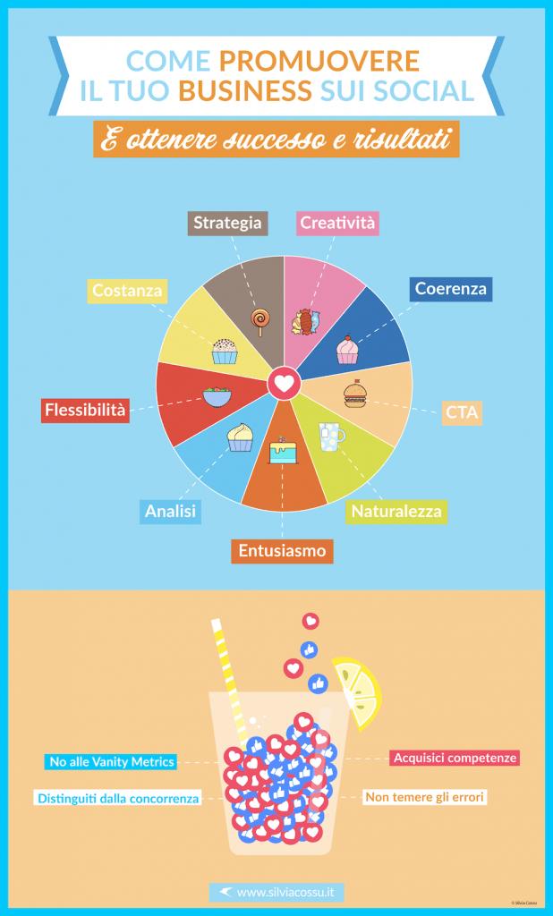 Le caratteristiche chiave per la promozione del tuo business sui canali social: infografica di Silvia Cossu